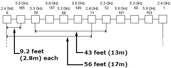 无线监控设备-无线微波传输-高清视频无线传输-sdi--.