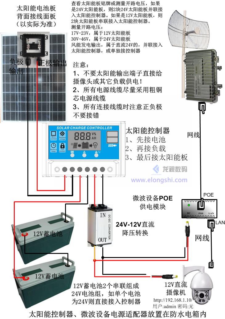 深圳安视源无线微波采用太阳能供电设备连接图
