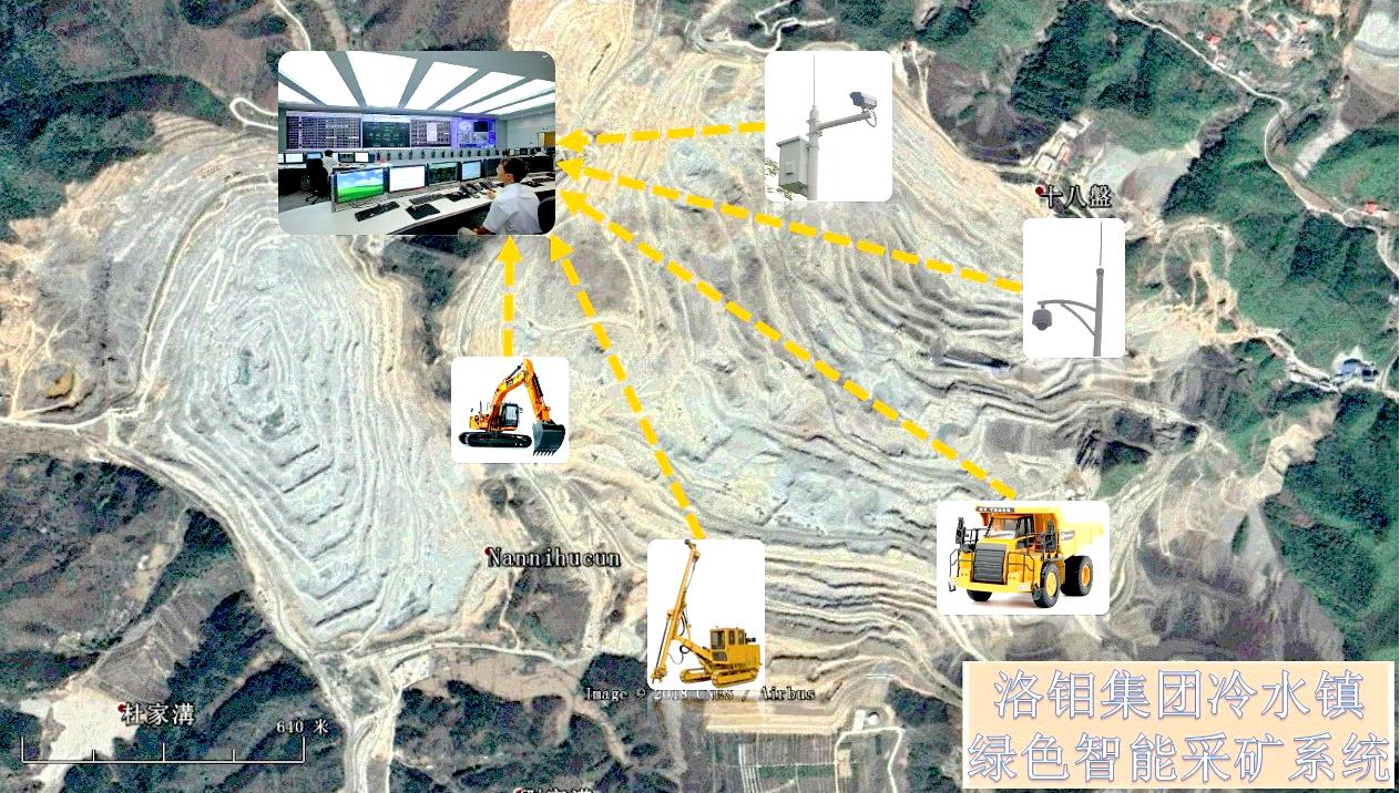 河南洛钼集团无人矿山系统无线微波传输平面图