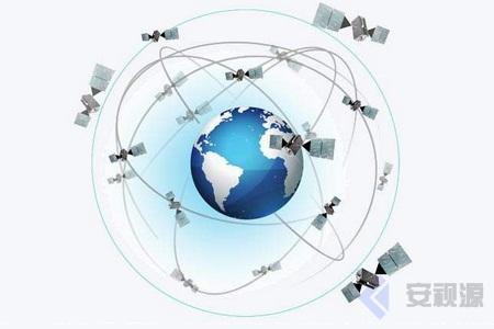 利用卫星导航精确定位与测速的优势,可实时确定飞机的瞬时位置,有效