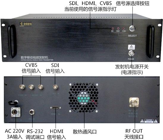 COFDM车载船载移动视频传输设备 LS-2000车载型