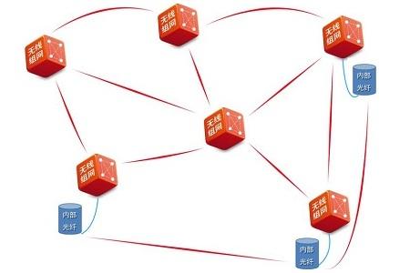 网络的信息交换采用计算机网络中的分组交换机制,用户终端是可以移动