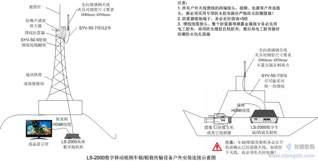 深圳龙视数码船载实时视频无线传输系统