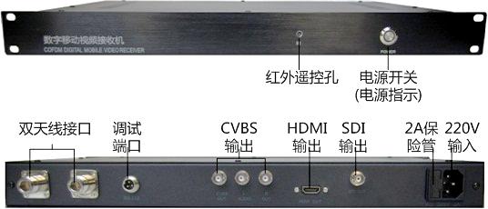 车载无线视频传输系统发射机图